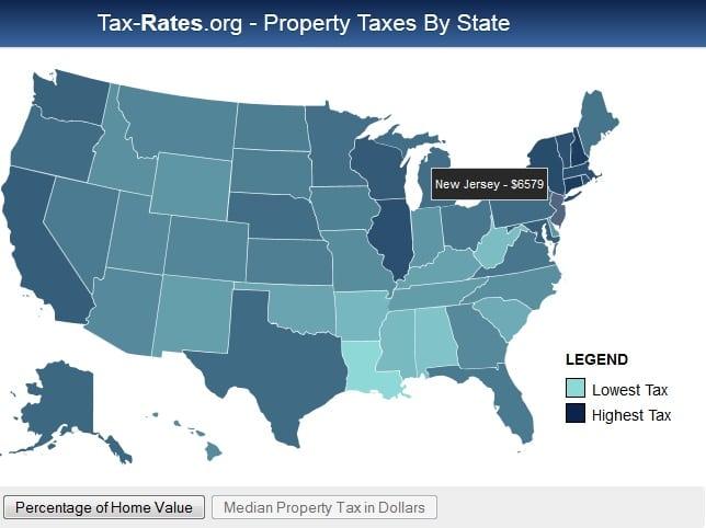tax reates